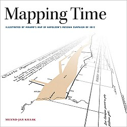 MappingTime